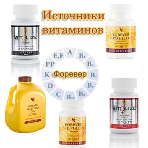 Источники витаминов в продукции Форевер.