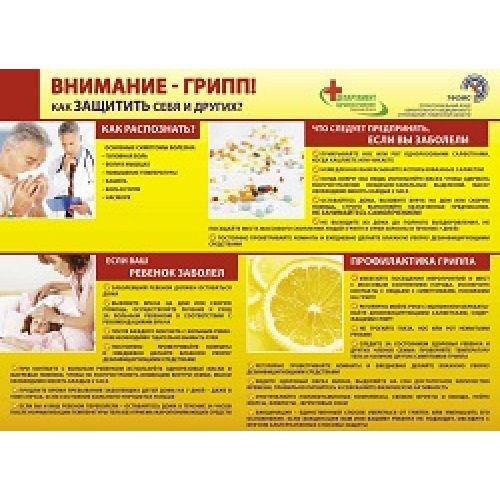 Симптомы и профилактика гриппа.