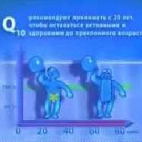 Видео: Кардиохелс с коэнзимом Q10.